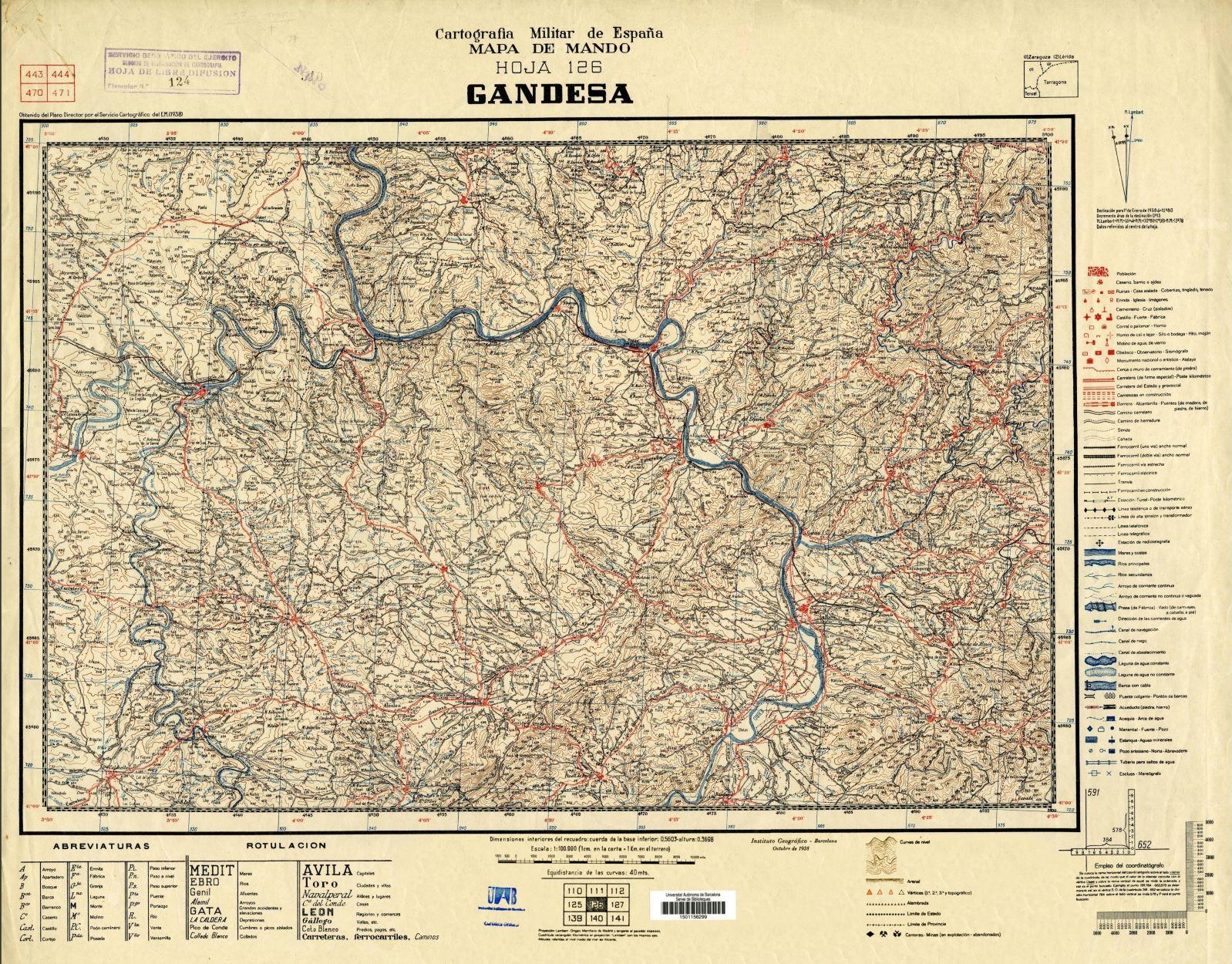 Front Gandesa 1938