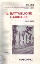 Battaglione Garibaldi : cronologia